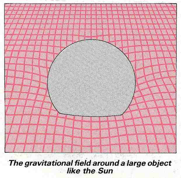Gravitational field around the Sun