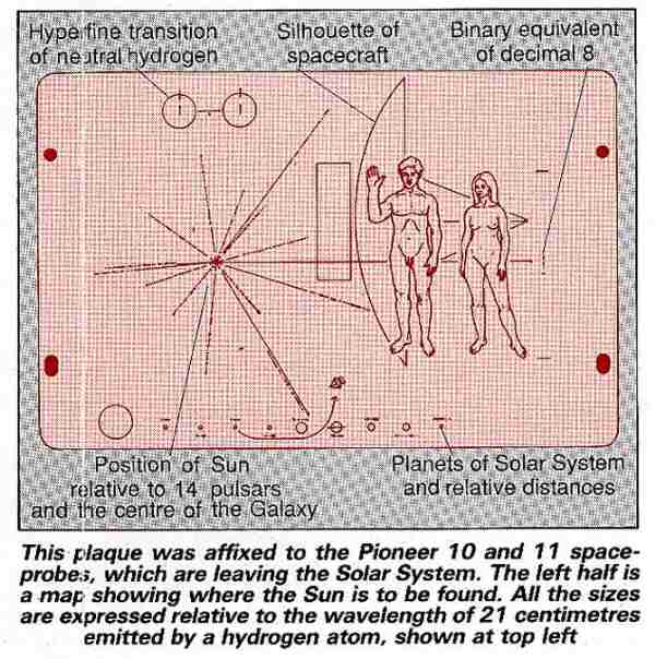 Plaque attached to Pioneer spacecraft