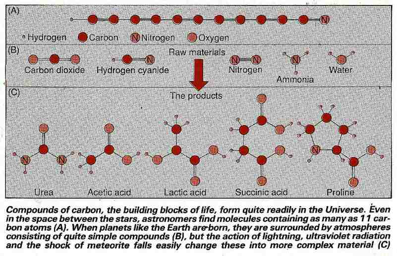 Carbon formation in the Universe