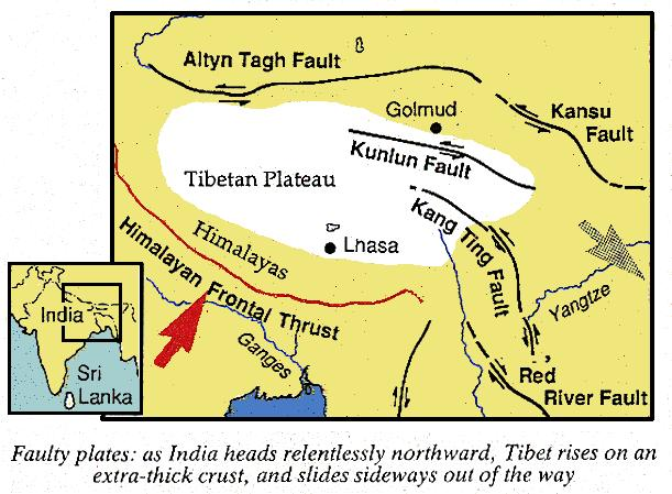 Plate faults in the Himalayas