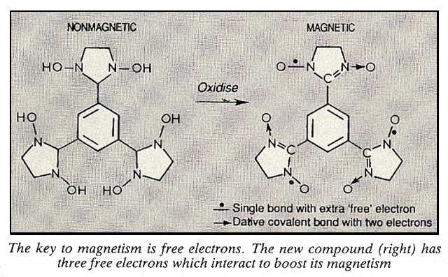 Structure of an organic magnet