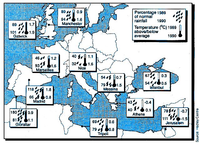 Effects of European drought, 1990