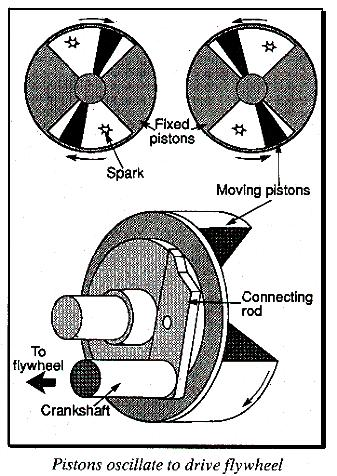 Design for an oscillating motor