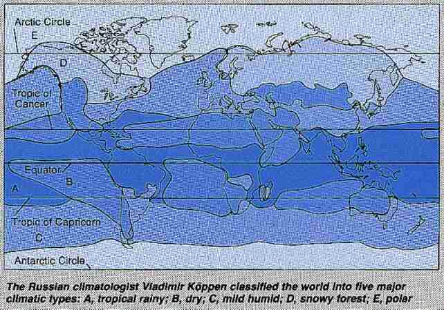 Five major climates of the World