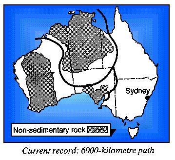 Underground current in Australia