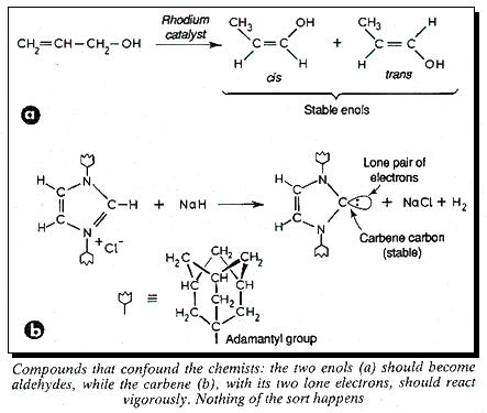 Compounds that confound the chemists