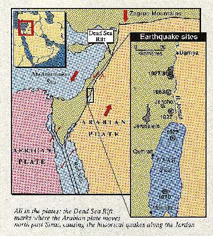 The Dead Sea Rift