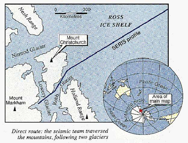 SERIS profile of the Antarctic