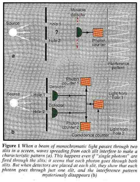 Splitting light beams