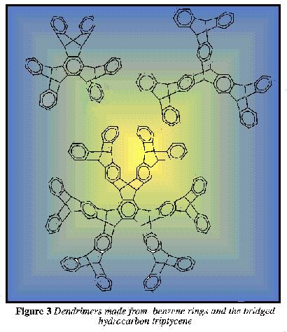 Building dendrimers from benzene