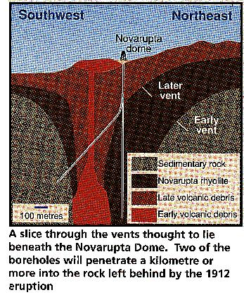 Drilling through the Novarupta dome
