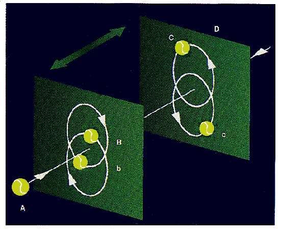 Model of cosmic motion