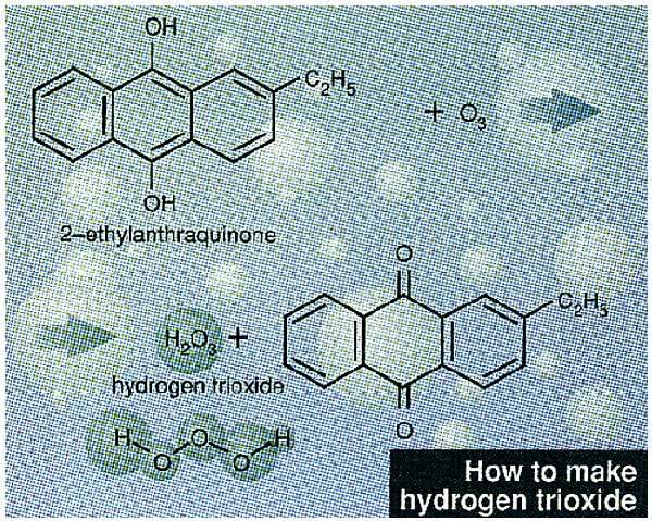How to make hydrogen bioxide