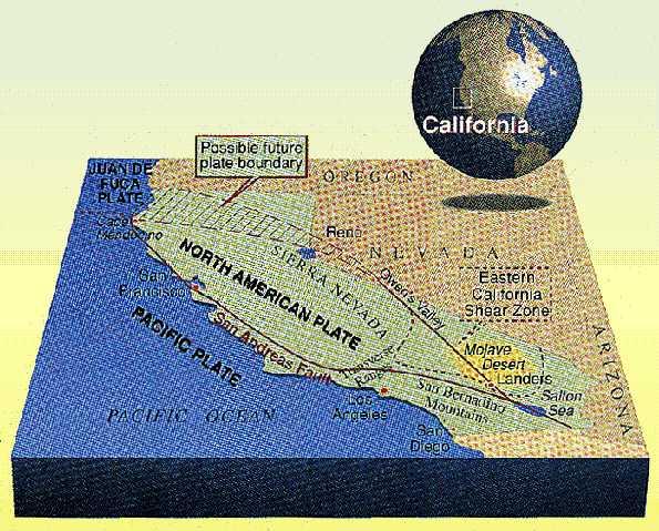 Possible future plate boundary, California