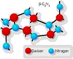 Structure of crystalline βcarbon nitride