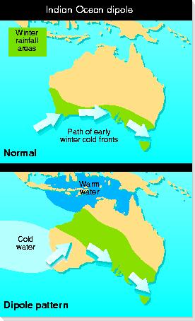 Surface currents in the Indian Ocean