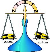 Assets v Liabilities