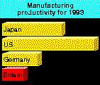 Manufacturing Productivity (1993)