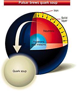 Pulsar brews quark soup
