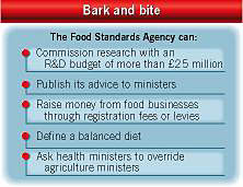 What the Food Standards Agency can do