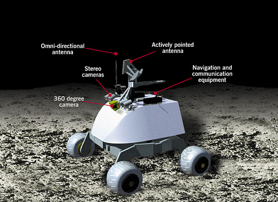 Discovering water on the moon