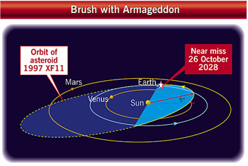 The near-Earth orbit of asteroid 1997 XF11