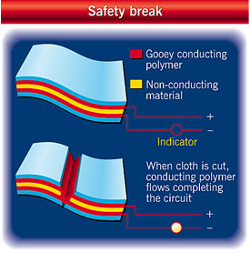 Safety clothing that activates an alarm when cut or torn