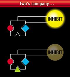 Molecular logic gates