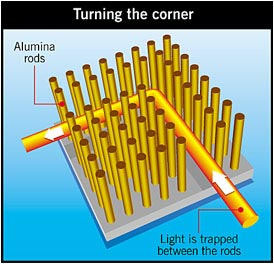 Bending light to make an optical switch