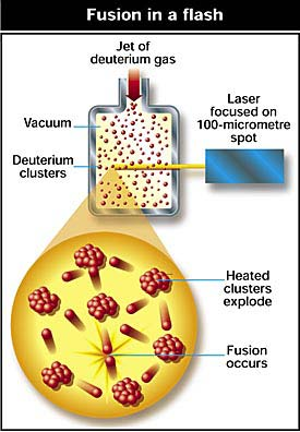 Tabletop nuclear fusion