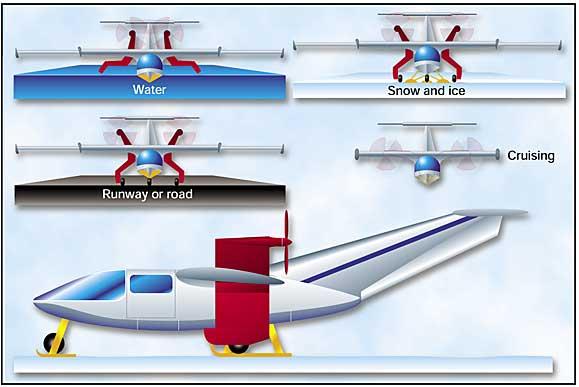 Multi-landing gear aircraft