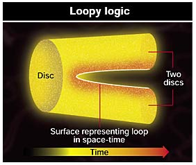 Space-time loops from particles