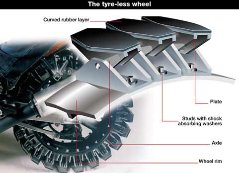 Improved design for motorcycle rear wheel