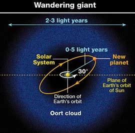 A tenth planet