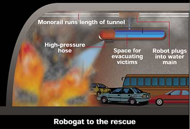 Robogat: tunnel fire fighting robot