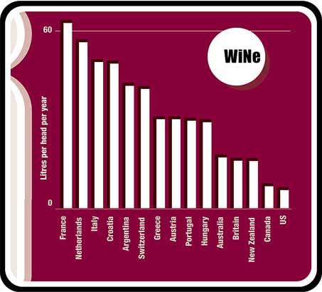 Where wine is drunk