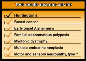 Genetic test results insurers ask for