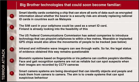 Terror attack: Big Brother technologies