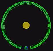 The asteroid follow a corkscrew path (green line) along the Earth's orbit (blue line)