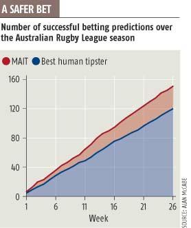 A safer bet