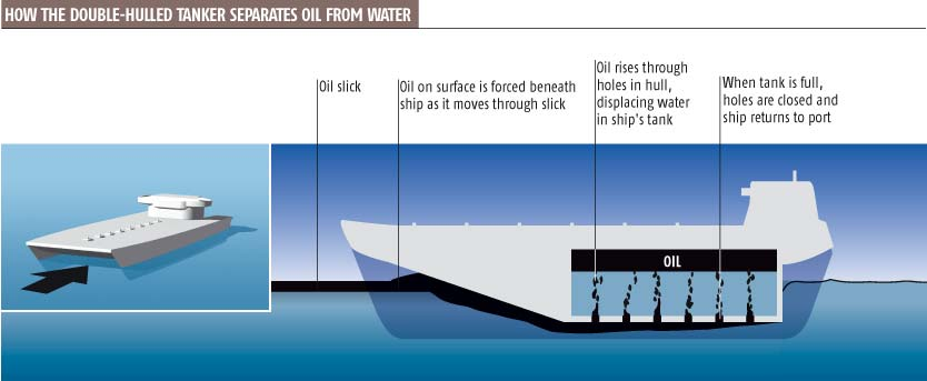 A slicker way to clean up oil tanker spills