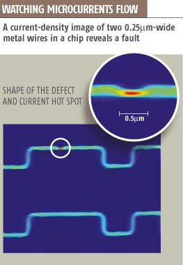 Keep an eye on electricity as it flows through circuits