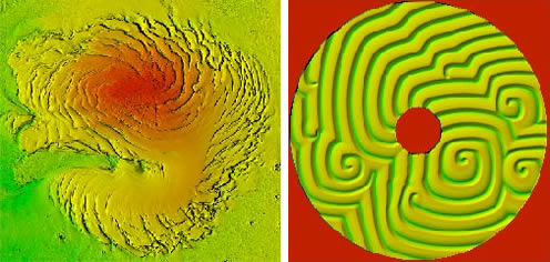 The model (right) produces the right spacing and the right curvature (Images: Jon Pelletier/Mars Global Surveyor)