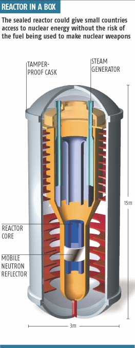 Reactor in a box