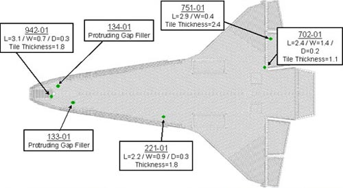 A plan of the underside of the shuttle shows the location of the two protruding gap fillers, plus four locations where damage to heat shield tiles has been assessed
