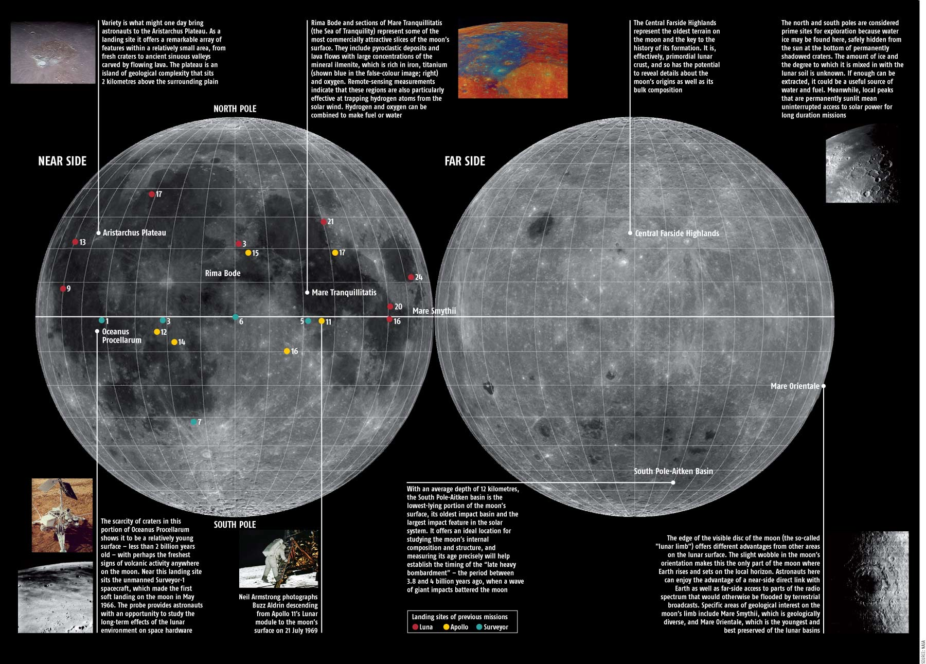 NASA sets its sights on the moon