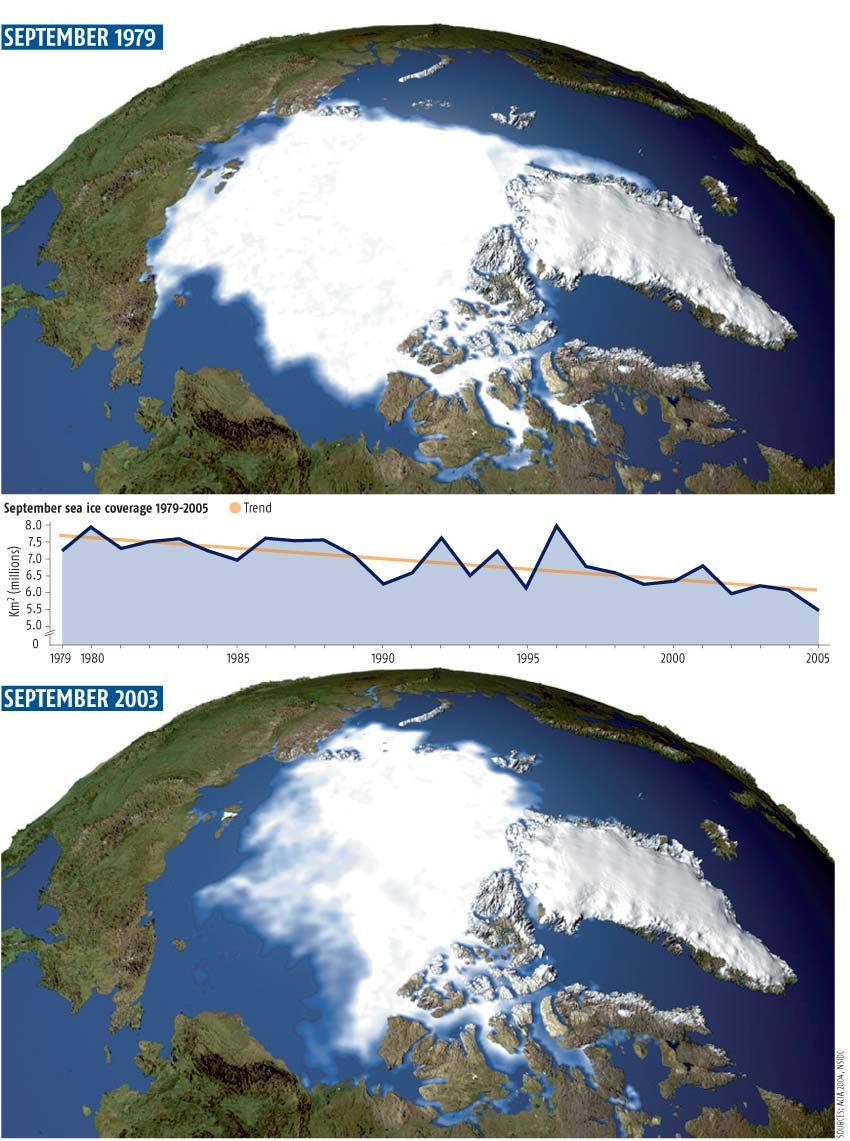 Arctic ice shrinking as it feels the heat