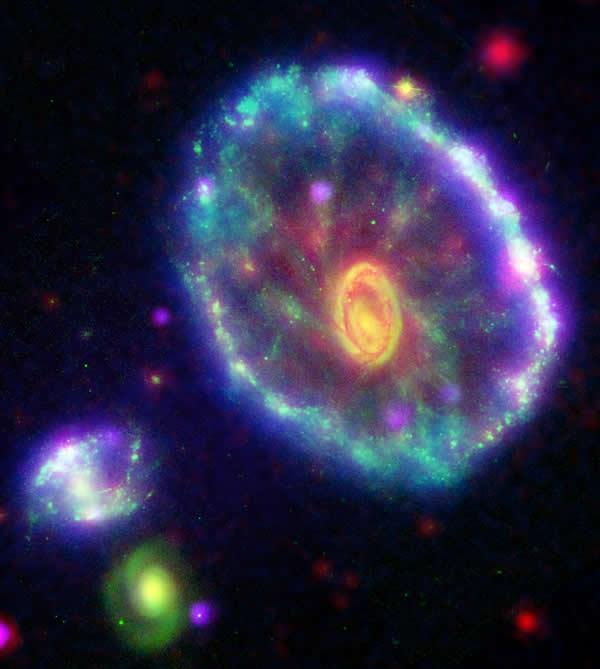 The Cartwheel galaxy shows concentric rings of star formation, probably caused by a collision with a smaller galaxy