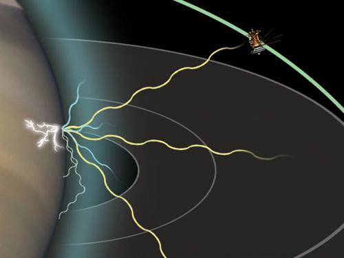 Cassini detects radio signals from giant lightning storms (Artist's Impression: NASA/JPL/University of Iowa)