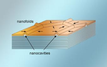 Hexagonal nanotube networks are created on top of layered crystals